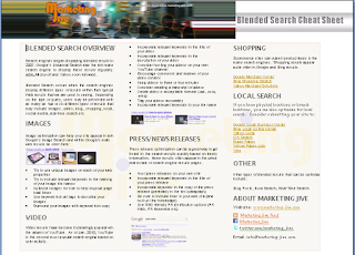 Blended Search Cheat Sheet
