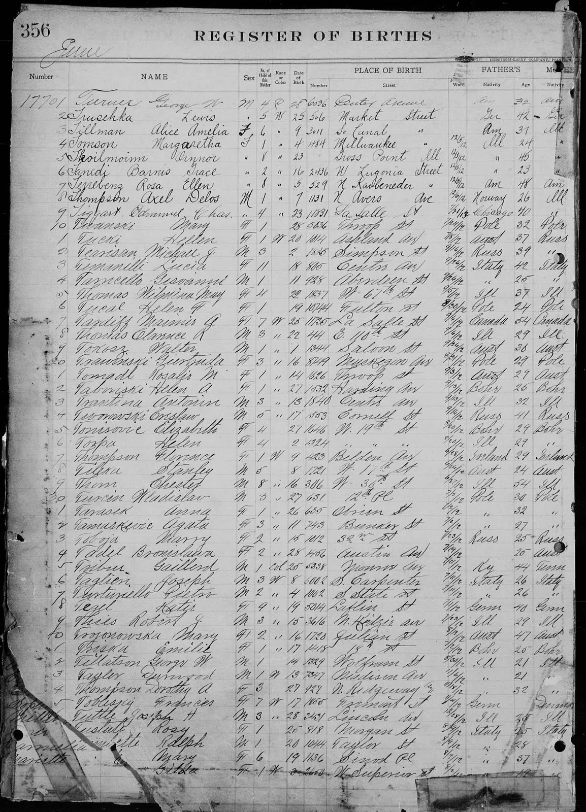 Finnestad ancestry august 2010 here is page 2 of the cook county birth register axels parents are on the 8th line aiddatafo Image collections