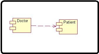 Medical Expert System Component Diagram