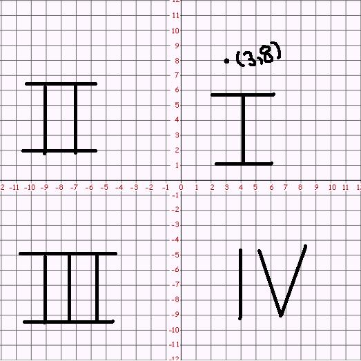 sign in coordinate grid want to draw gridget a joes coordinate when ...