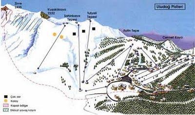 Bursa Uludag Kayak Pistleri