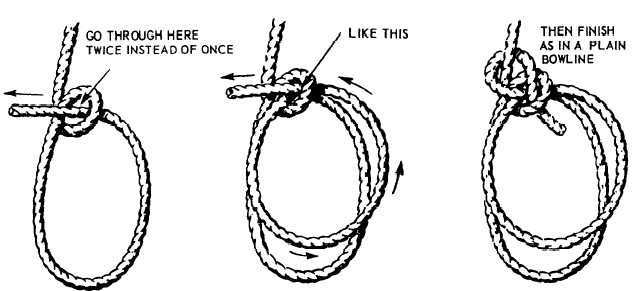 french bowline knot instructions