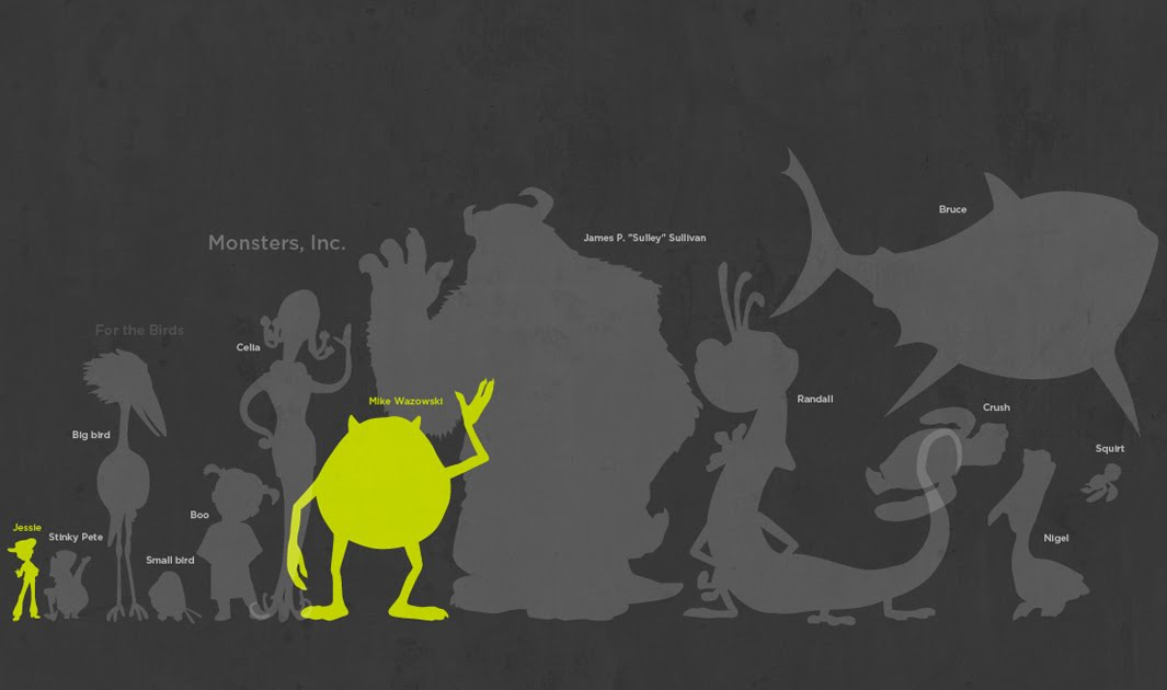100 Pixar Characters to Scale Pixar Character Silhouettes