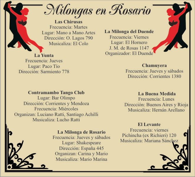 Milongas en Rosario