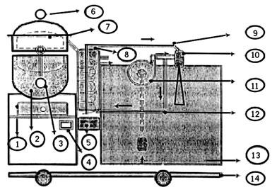 ... Keripik Buah Menggunakan Mesin Penggorengan Vakum (Vaccum Fryer