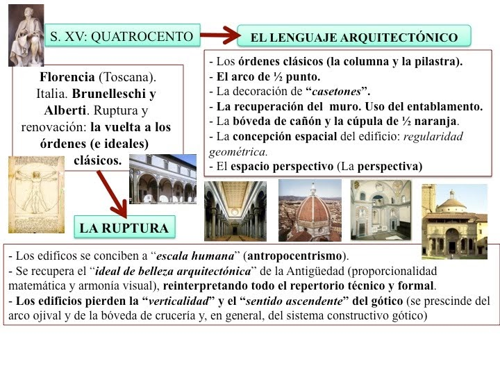 Historia del arte la arquitectura del renacimiento for Arquitectura moderna caracteristicas