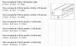 Ventanas con taparrollo incorporado for Ventanas de aluminio estandar medidas