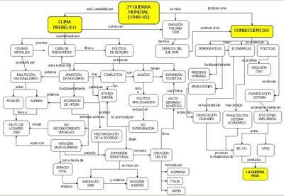inca mapa humano pueblo etnia cultura: