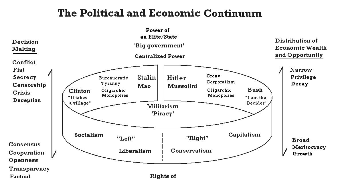 Jesse\u0026#39;s Caf\u00e9 Am\u00e9ricain: The Political and Economic ...