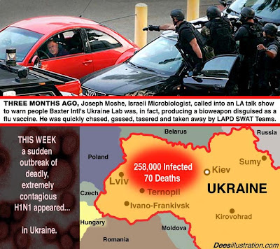 the strange story of joseph moshe<br />& the ukraine/baxter bioterror warning