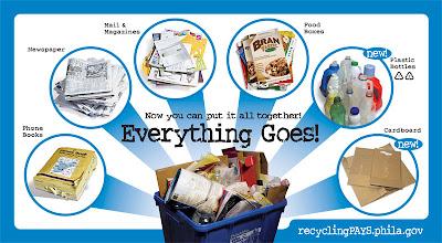 Single Stream Recycling in Philadelphia
