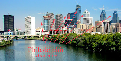 Philadelphia skyline from south street bridge by flickr user fen branklin