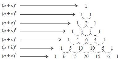 Gambar Segitiga Pascal