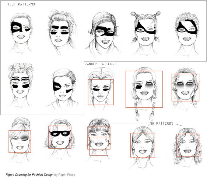 blank makeup face charts. makeup face charts.