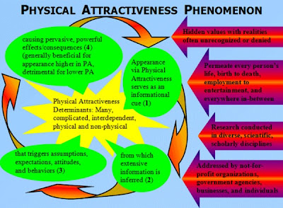 genders impact on the perception of physical attractiveness Gender of students, the role of expected grade, student perceptions and the impact of student age when examining existing research on characteristics associated with bias in student.