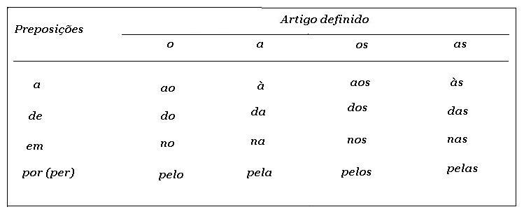 O que e artigo definido