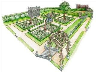 decoracion de jardines planos de jardines decoracion de jardines