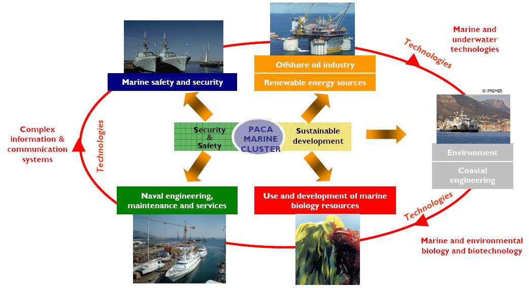 uses of solar energy pdf