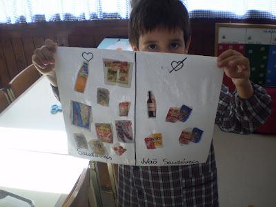 Alimentos Saudáveis e Não Saudáveis para crianças