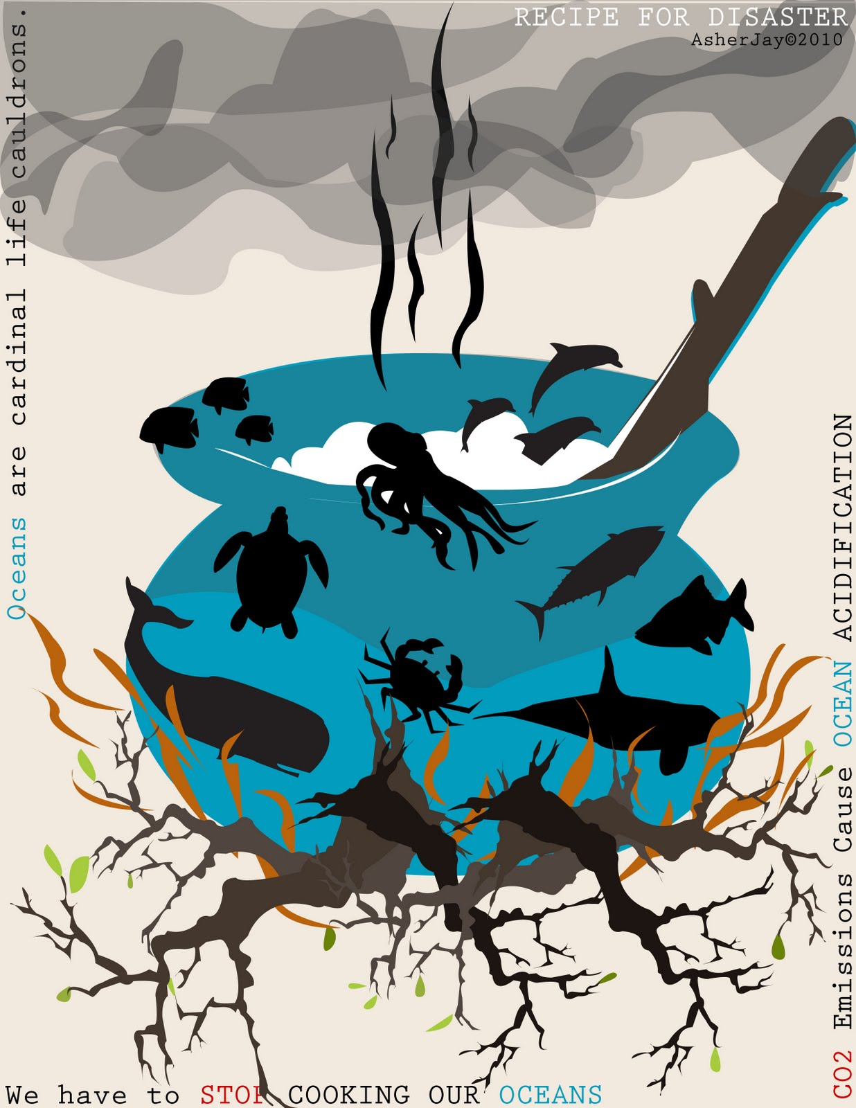 what s the connection between fossil fuels and co2 fuel oxygen heat carbon dioxide water health disorders whose side effects include death