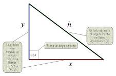 Ejercicios donde se Aplica el Teorema de Pitágoras