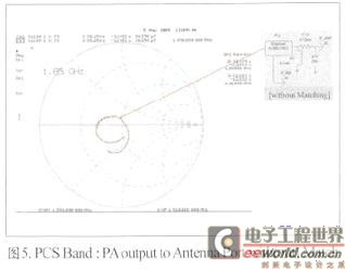 Dual-band CDMA-EVDO and WCDMA-HSDPA Power Amplifiers