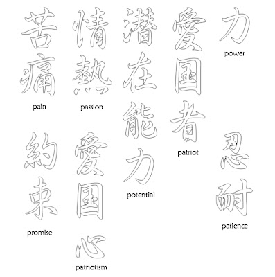 chinese words tattoos. japanese character tattoos