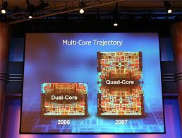 Dual core and Quad Core