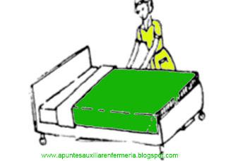 Formas de abrir una cama hospitalaria apuntes auxiliar for Cama quirurgica