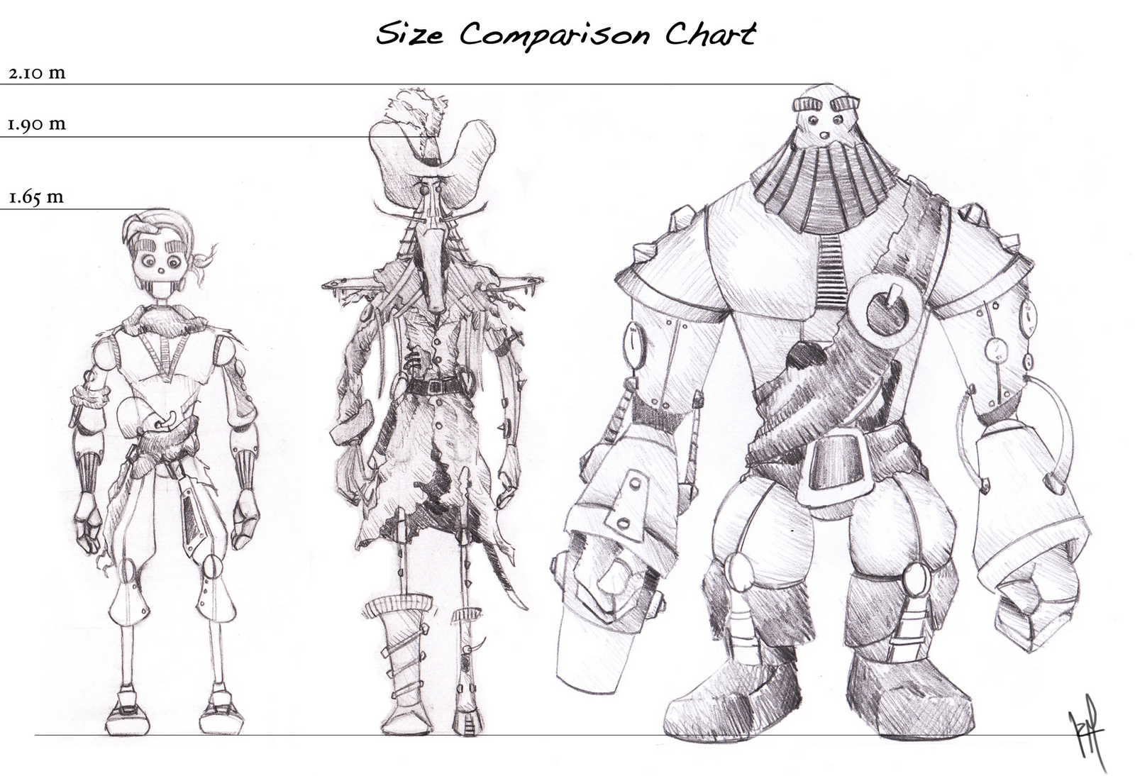 Character Design Chart : Ruben s page unit character design size