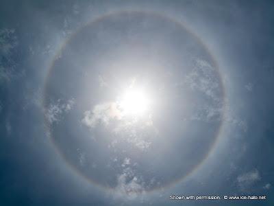 малое гало. полный радужный круг вокруг солнца