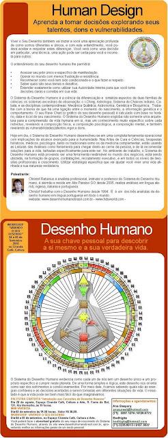 http://3.bp.blogspot.com/_HdN9RZpklUc/TFtAwxuSrnI/AAAAAAAAAEc/XAj1llJ-ADI/s1600/human+design.jpg