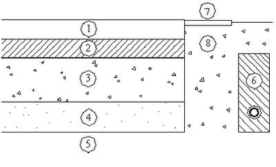 Componentes de un pavimento