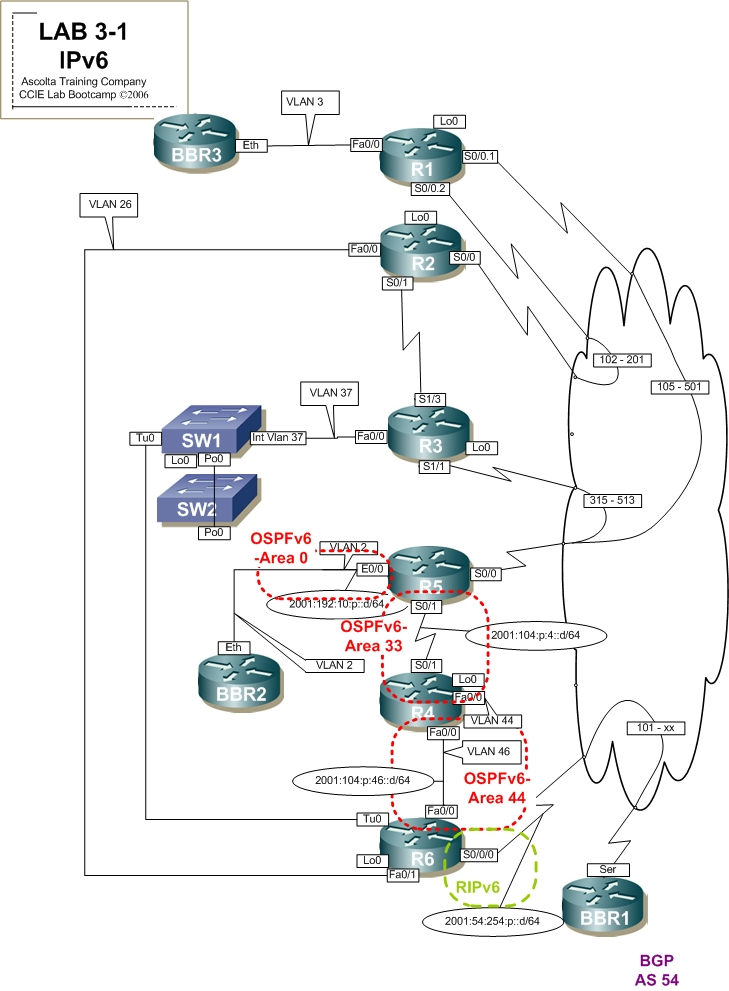 Twomissingtoes  Lab Diagram For 2006 Ccie Lab