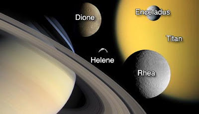 Saturn System Moves Oxygen From Enceladus to Titan