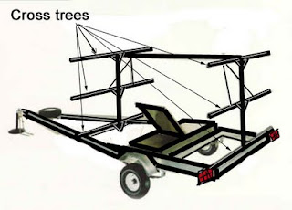 Need kayak trailer help   Kayakfishingstuff  Kayak Fishing