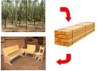 Hardwood peru for Muebles de madera peru