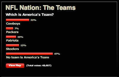Pittsburgh Steelers, America's Team