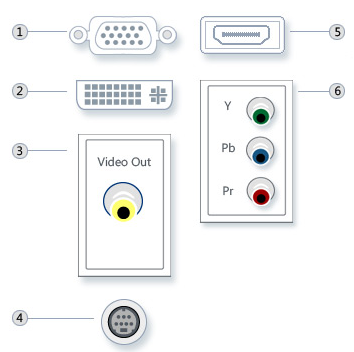 Types of Computer Ports http://vektanova.com/2009/12/connect ...