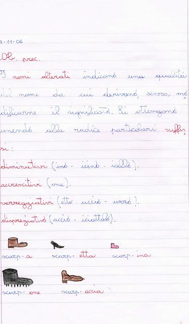 i nomi alterati spiegazioni ed esercizi didattica
