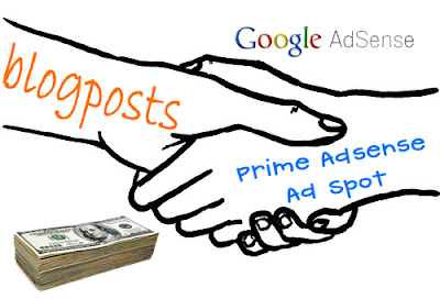 Shared Blog + Shared Adsense Ad Spot
