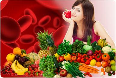 dijeta krvnim grupama