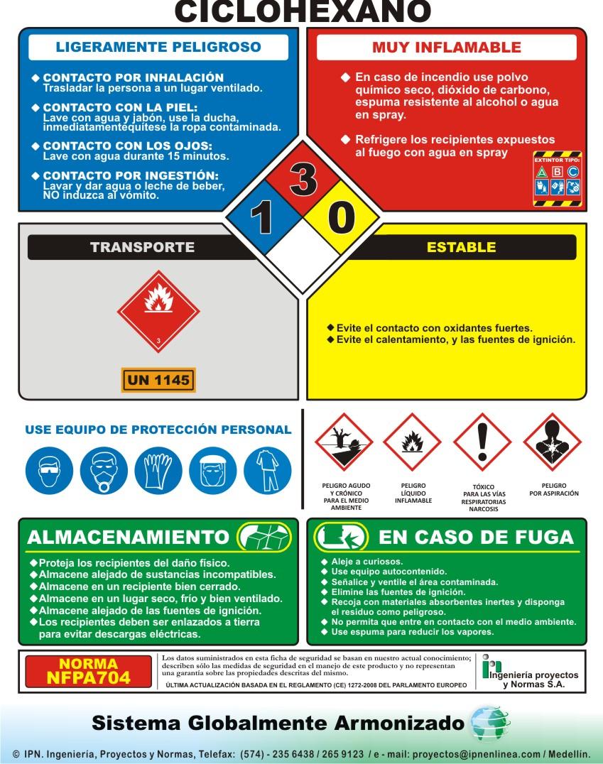 hojas de seguridad quimica: