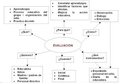 xxvii foro nacional educacion preescolar: