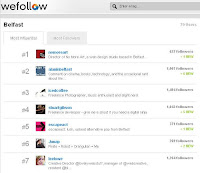 WeFollow - Belfast - influential