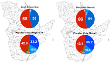 2008 Quebec Election - Projection vs. Result
