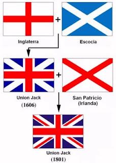 Banderas-Escocia-Inglaterra-Irlanda-Gran Bretaña