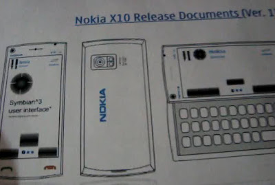 Nokia X10 Document Release
