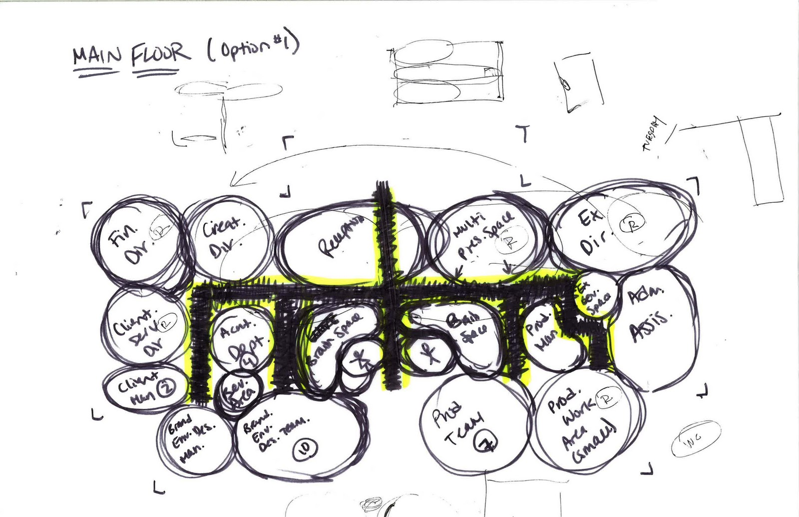 Gisselle Murillo Landor Corporate Office The Planning Process