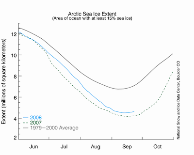 arctiv-graph.png